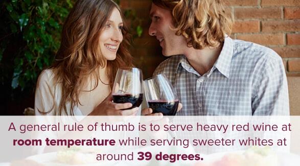 Wine Temperature Recommendation