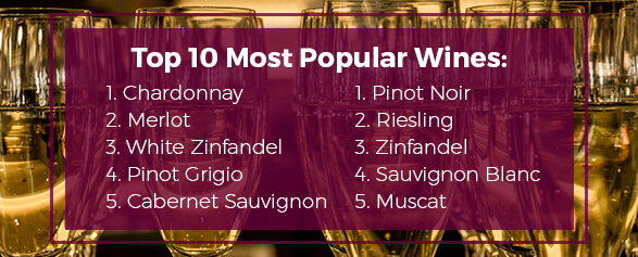 Top 10 Most Popular Wines