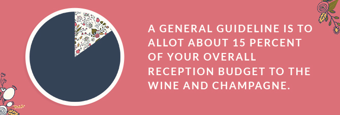 A General Guideline is to allot about 15 percent of your overall reception budget to wine and champagne
