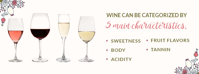 Wine can be categorized by 5 main characteristics: sweetness, body, acidity, fruit flavors, and tannin