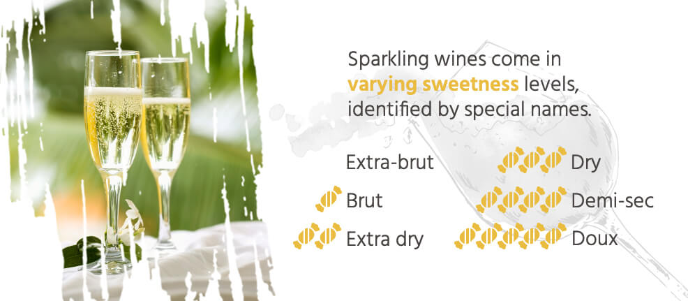 Sparkling wines come in varying sweetness levels, identified by special names.