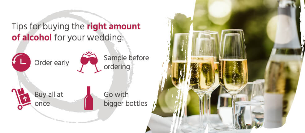 Tips for Buying the Right Amount of Alcohol for Your Wedding