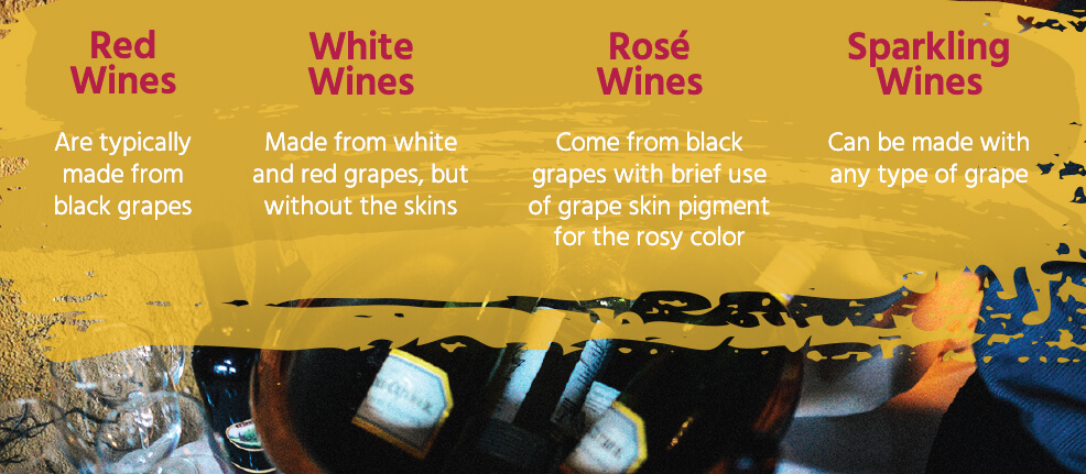 Difference between a red wine, a white wine, a rosé wine, and a sparkling wine.