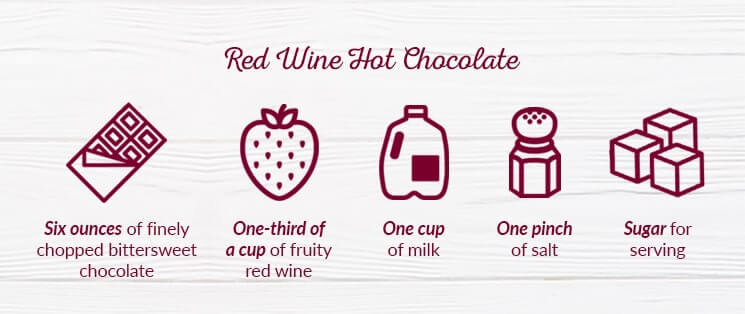 Red Wine Hot Chocolate Ingredients: Six ounces of finely chopped bittersweet chocolate, One-third of a cup of fruity red wine, One cup of milk, One pinch of salt, and Sugar for serving