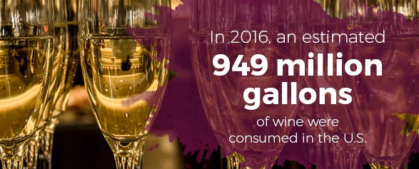 In 2016, an estimated 949 million gallons of wine were consumed in the U.S.