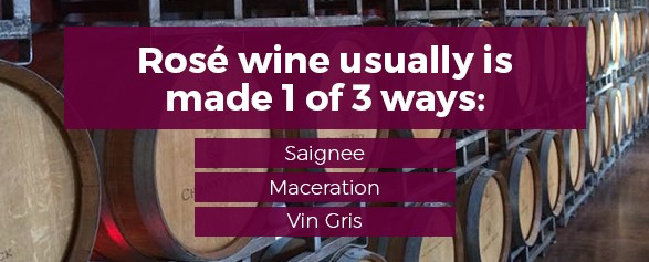 Rose wine usually is made 1 of 3 ways: Saignee, Maceration, Vin Gris