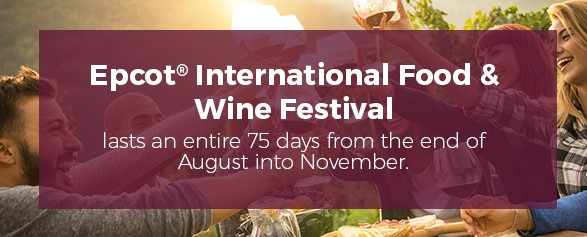 Epcot International Food & Wine Festival lasts an entire 75 days from the end of August into November.