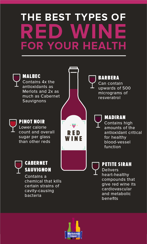 The Best Types of Red Wine For Your Health