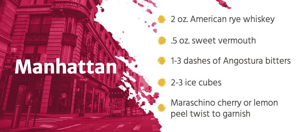 ingredients in Manhattan cocktail