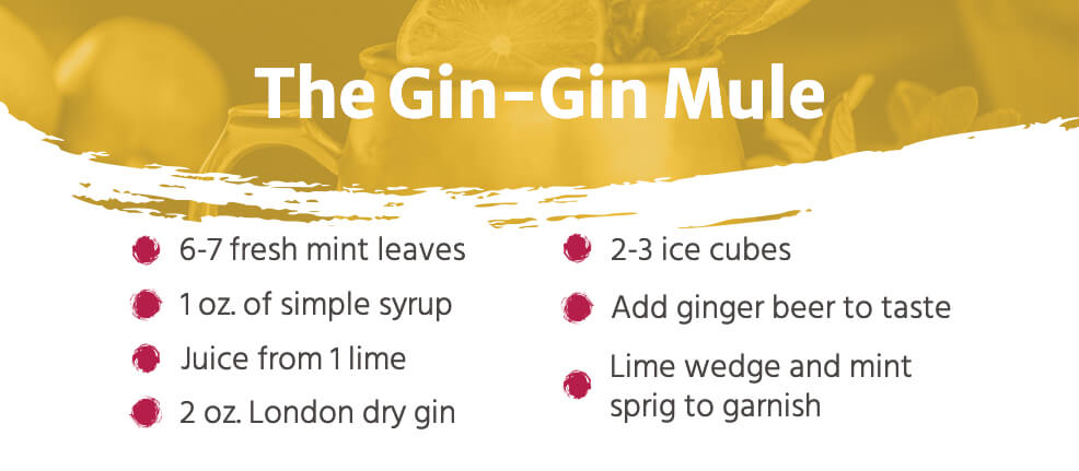 Ingredients in a Gin-Gin Mule
