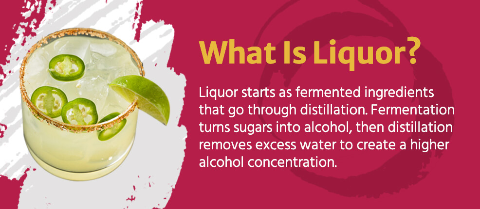 What is Liquor?