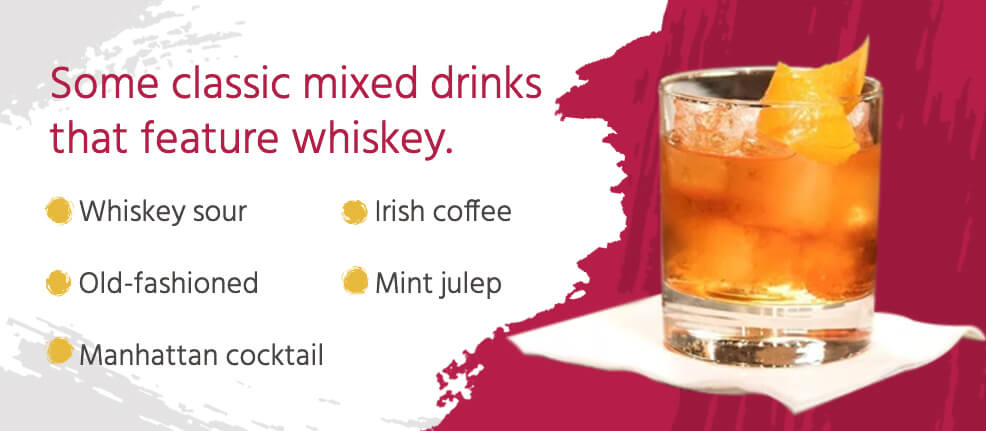 classic mixed drinks that feature whiskey