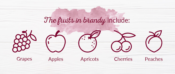 The fruits in brandy include: Grapes Apples Apricots Cherries Peaches