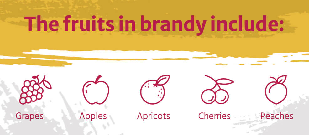 The fruits in brandy