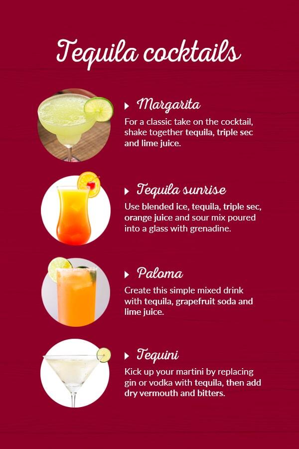 Tequila Cocktails: Margarita, Tequila Sunrise, Paloma, Tequini