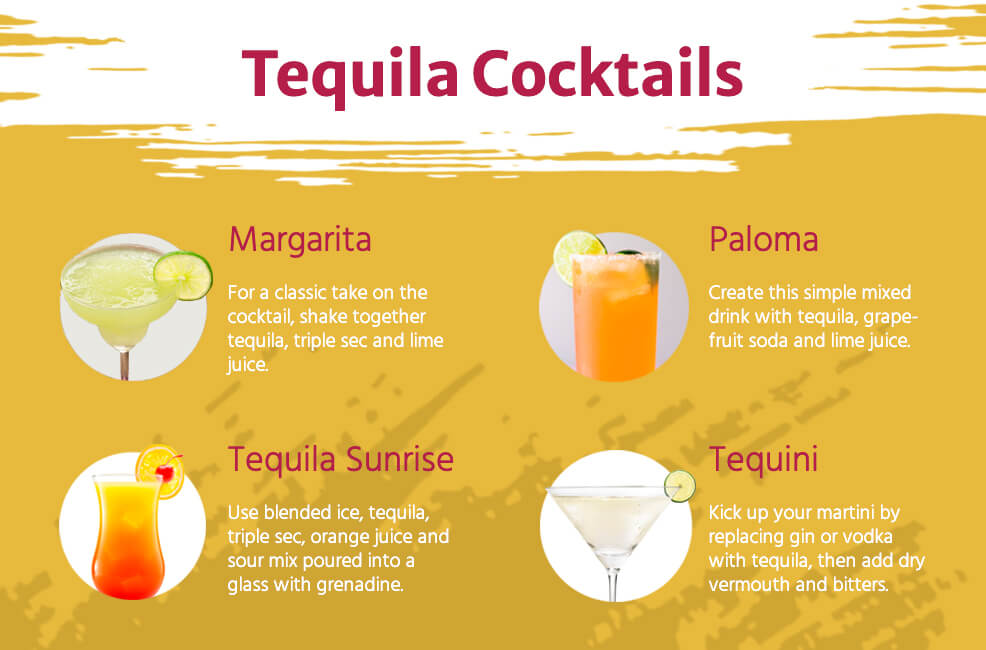 Tequila cocktails- Margarita, Paloma, Tequila Sunrise and Tequini