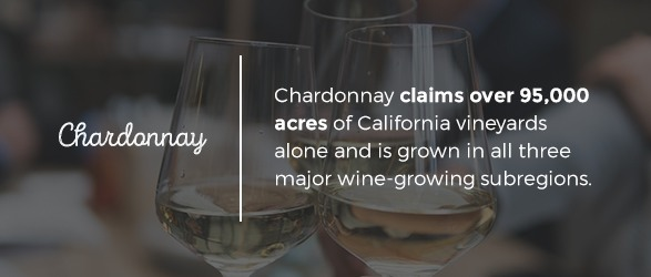 Chardonnay claims over 95,000 acres of California vineyards alone and is grown in all three major wine-growing subregions.