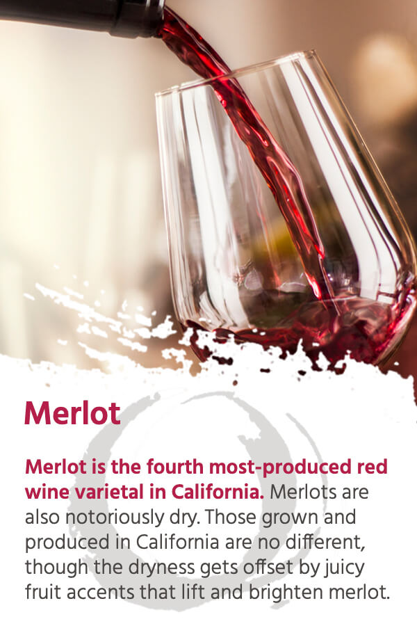 Merlot is the fourth most-produced red wine varietal in California.