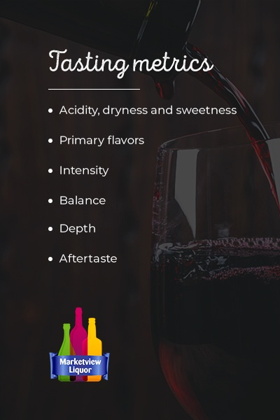 Wine tasting metrics: acidity, dryness and sweetness, primary flavors, intensity, balance, depth and aftertaste.