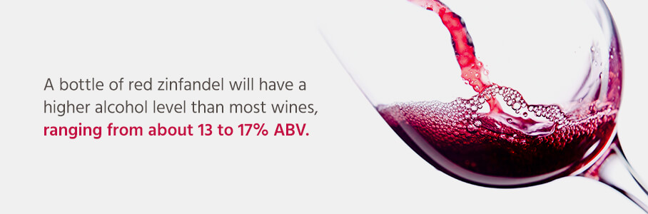 A bottle of red zinfandel will have a higher alcohol level than most wines, ranging from about 13 to 17% ABV.